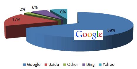 seo-graph